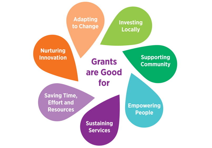 grant webpage feature image