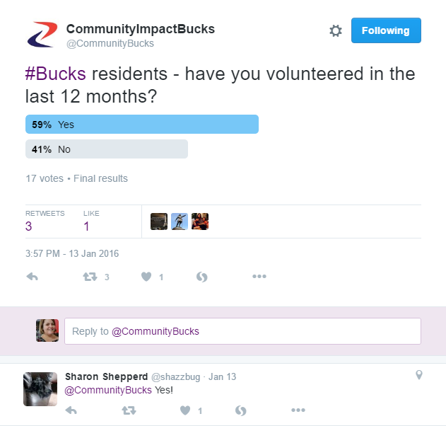 communityimpactbucks_on_twitter____bucks_residents___have_you_volunteered_in_the_last_12_months1